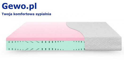 Materac JMB MPK-PVE H2 Piankowy Antyalergiczny Ortopedyczny 10 lat gwarancji + Mega Gratisy