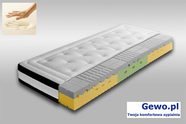 Materac Forte VIsco Lux H2/H3 piankowy, wysokoelastyczny ATM - mega gratisy