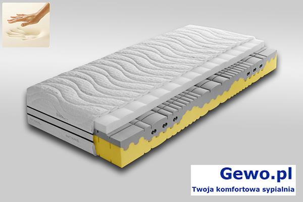 Materac Garda Visco H2/H3 wysokoelastyczny, piankowy, termoelastyczny ATM - mega gratisy