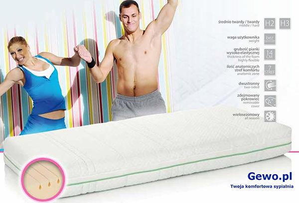 Materac Hevea Fitness Lateks lateksowy rehabilitacyjny antyalergiczny wysokoelastyczny